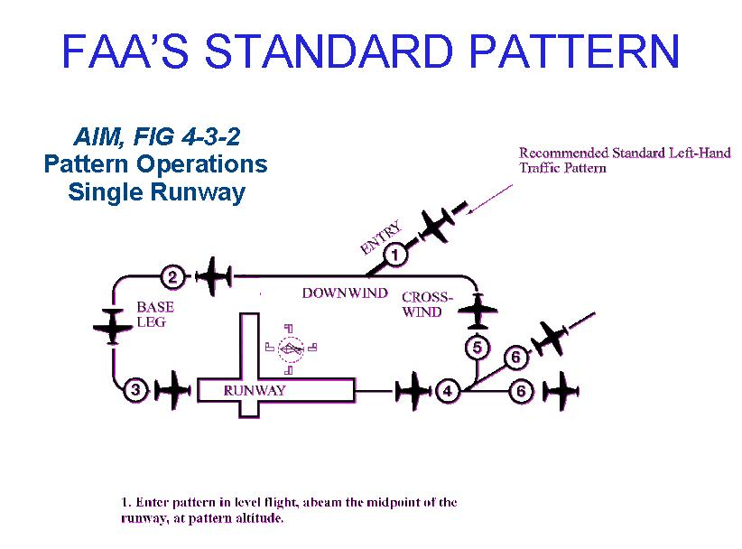 Name:  faa standard pattern.JPG